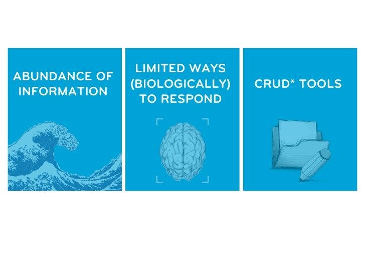 Quest for Emotional Engagement: Information Visualization (v1.5)