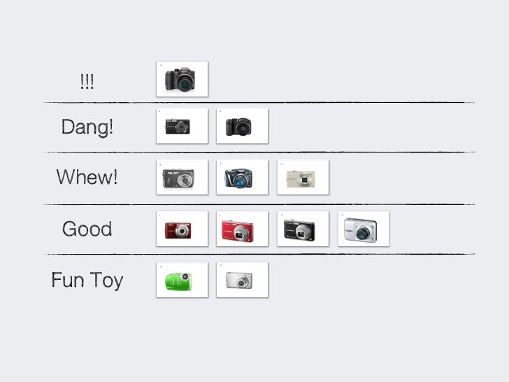 cameras older than 'x' years!             http://amazon.com