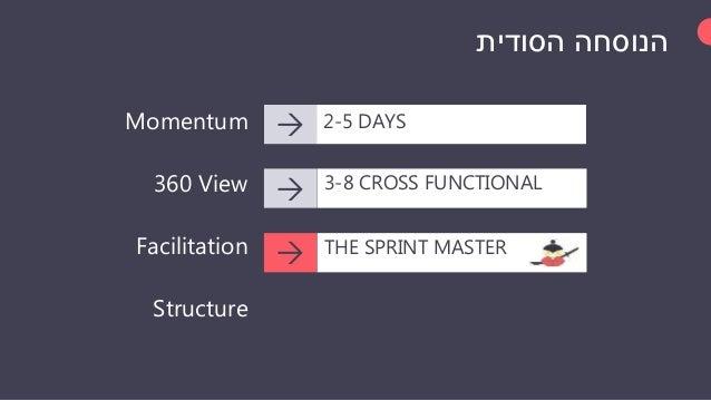 הסודית הנוסחה 2-5 DAYS 3-8 CROSS FUNCTIONAL  THE SPRINT MASTER  TIMELINE AND METHODS  Momentum 360 View Facilitati...