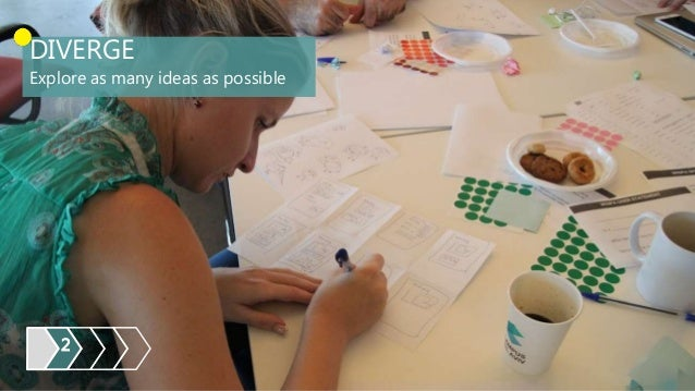 3 DECIDE Pick the best ideas and combine