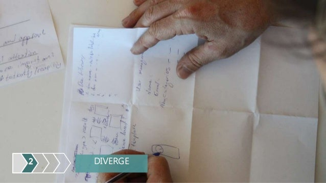 """PROTOTYPE Create a """"good enough"""" artifact to help validate the ideas 4"""