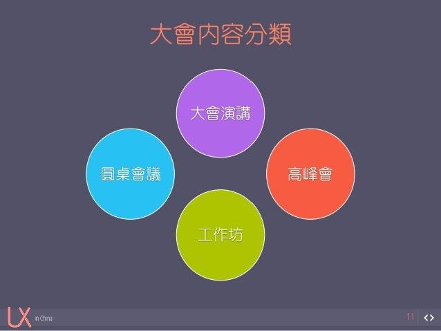 in China  大會內容分類  11  大會演講  圓桌會議高峰會  工作坊