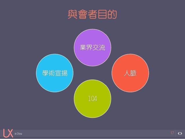 in China  與會者目的  17  業界交流  學術宣揚人脈  104