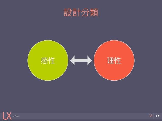 in China  設計分類  33  感性理性
