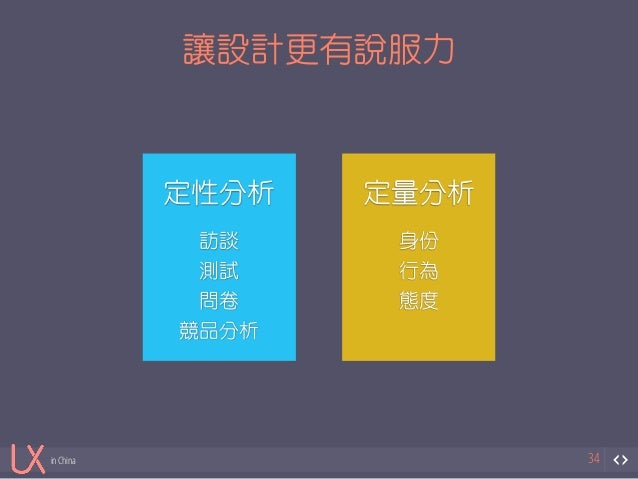 in China  讓設計更有說服力  34  !  定性分析  !  訪談  測試  問卷  競品分析  !  定量分析  !  身份  行為  態度