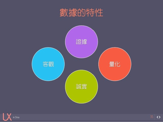 in China  數據的特性  35  證據  客觀量化  誠實