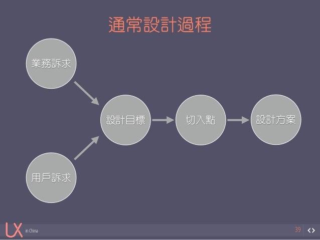 in China  通常設計過程  39  業務訴求  用戶訴求  設計目標切入點設計方案