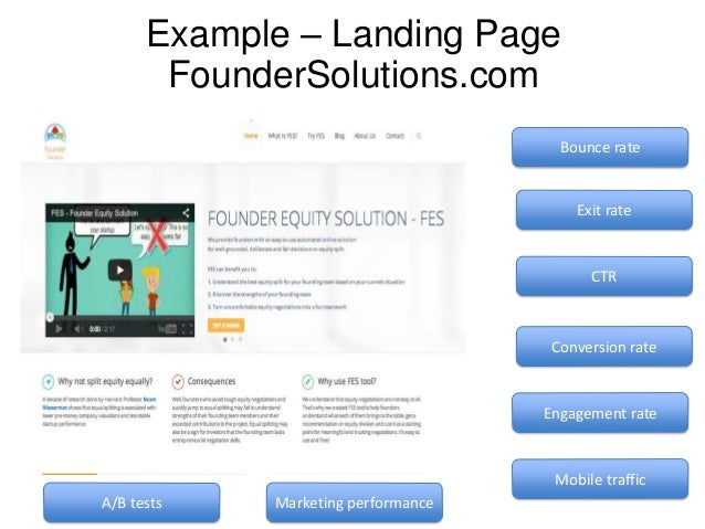 Example – Landing Page FounderSolutions.com Bounce rate  Exit rate  CTR  Conversion rate  Engagement rate  Mobile traffic ...