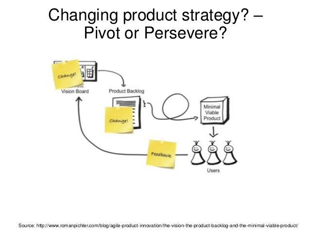 Changing product strategy? – Pivot or Persevere?  Source: http://www.romanpichler.com/blog/agile-product-innovation/the-vi...