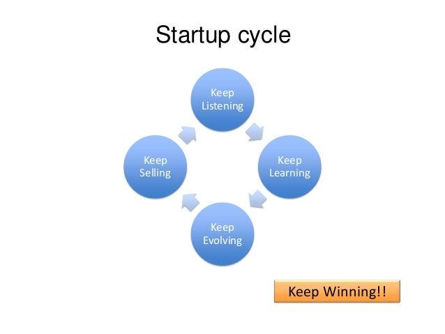 Startup cycle Keep Listening  Keep Selling  Keep Learning  Keep Evolving  Keep Winning!!
