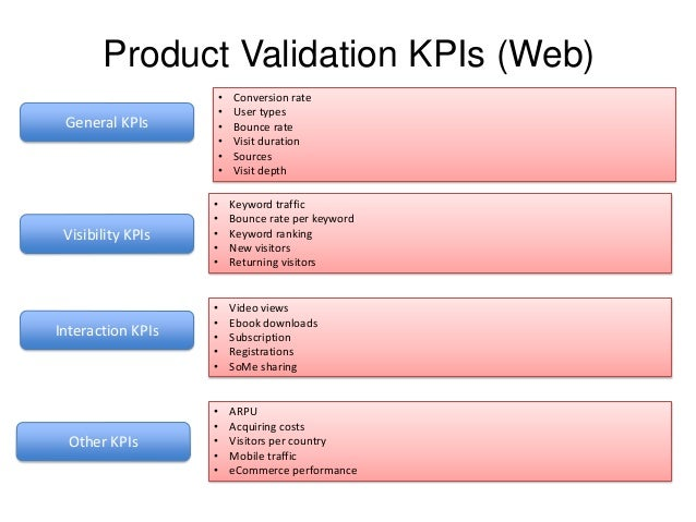 Product Validation KPIs (Web) General KPIs  • • • • • •  Conversion rate User types Bounce rate Visit duration Sources Vis...