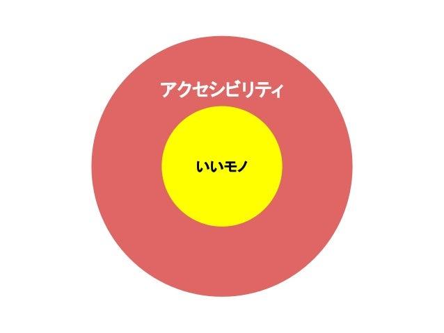 http://sociomedia.com/textwell/jp/