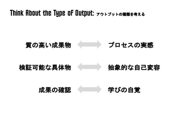 Think @bout the Role of F^cilit^tor: SIG-DE UX Design Semin^r