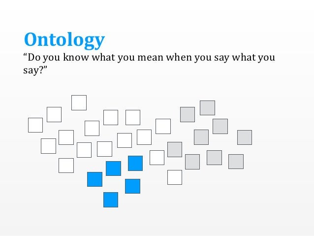 Ontology Taxonomy Choreography Information  Architecture Kudos  to  Dan  Klyn,  Abby  Covert  and  Peter ...