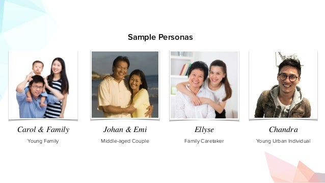 Sample Personas Young Urban Individual Chandra Young Family Carol & Family Middle-aged Couple Johan & Emi Family Caretaker...