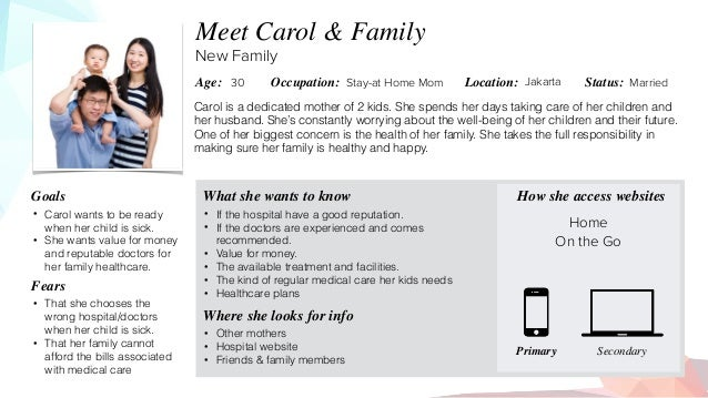 New Family Meet Carol & Family Age: Occupation: Location: Status:30 Stay-at Home Mom Jakarta Married Carol is a dedicated ...