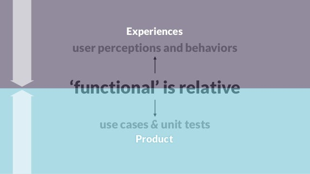 Meaningful Pleasurable Convenient Usable Reliable Functional (Useful) Focused on Experiences (People, Activities, Context)...