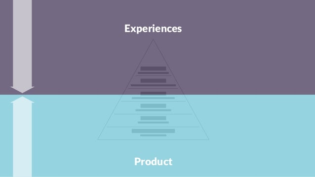 https://medium.com/@rjs/what-happens-to-user-experience-in-a-minimum-viable-product-5917f88079a1?s=9-what-happens-to-user-...