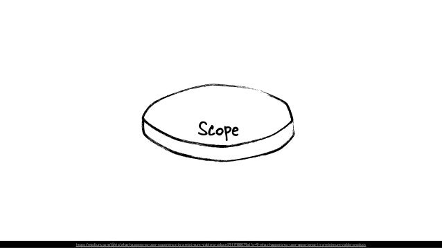 """Huh? Minimum Viable Product ProductYuck! Insufficient Features. Incomplete. Poor quality compromises testing. ? """"A donut w..."""