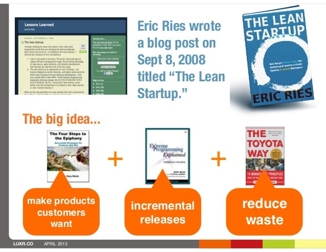 Eric Ries wrote                            a blog post on                            Sept 8, 2008                         ...