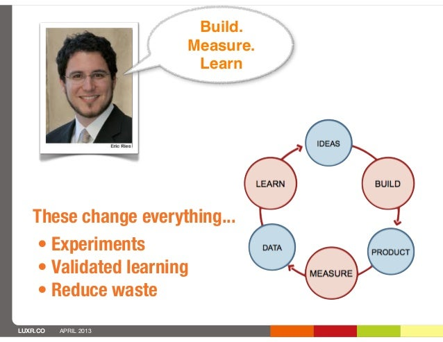 Build.                       Measure.                        Learn   These change everything...   • Experiments   •!Valida...