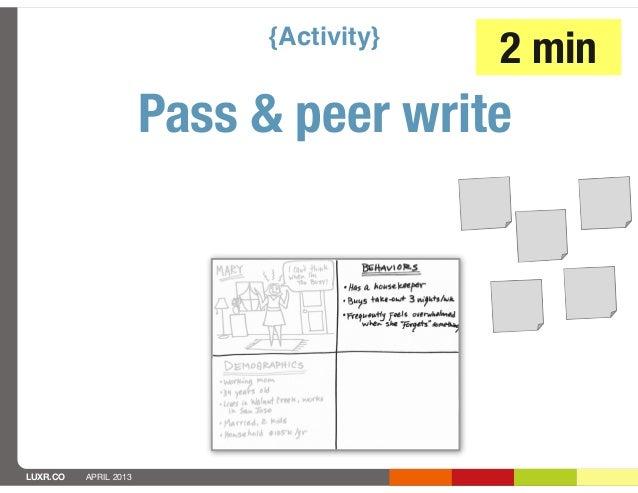 {Activity}                                         2 min                       Pass & peer writeLUXR.CO   APRIL 2013
