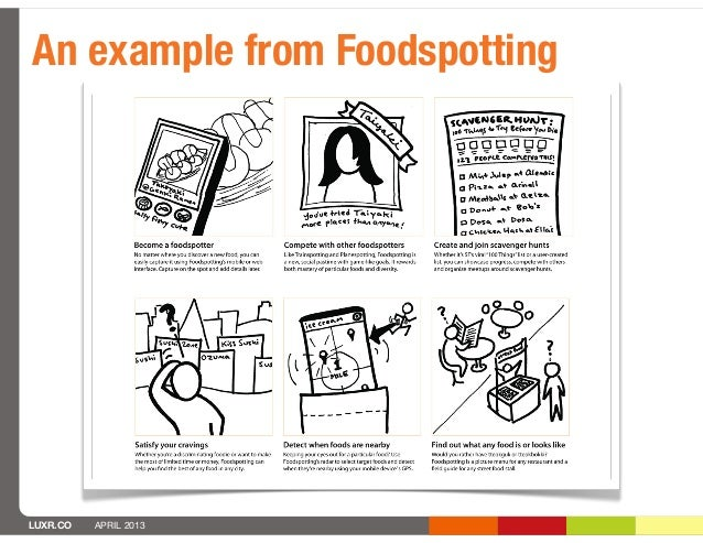 An example from FoodspottingLUXR.CO   APRIL 2013