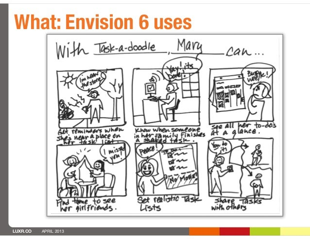 What: Envision 6 usesLUXR.CO   APRIL 2013