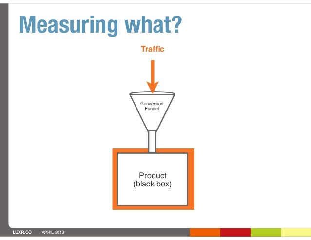Measuring what?                         Traffic                         Conversion                          Funnel         ...