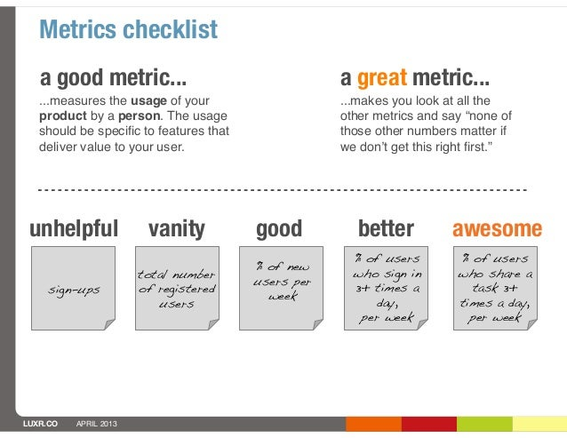 Metrics checklist   a good metric...                                 a great metric...   ...measures the usage of your    ...