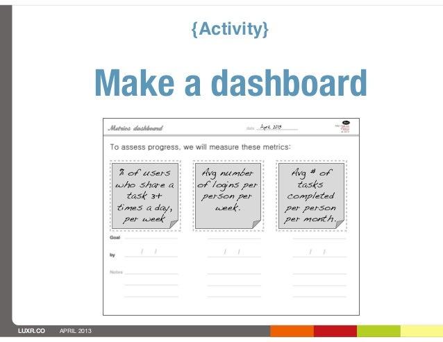 {Activity}                       Make a dashboard                                                       April 2013        ...