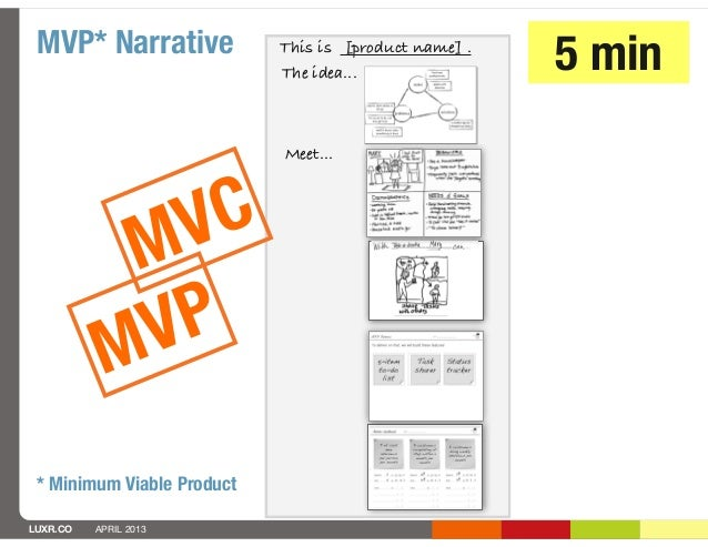 MVP* Narrative             This is [product name] .                            The idea...                5 min           ...