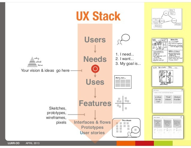 UX Stack                                             Users                                                             1. ...