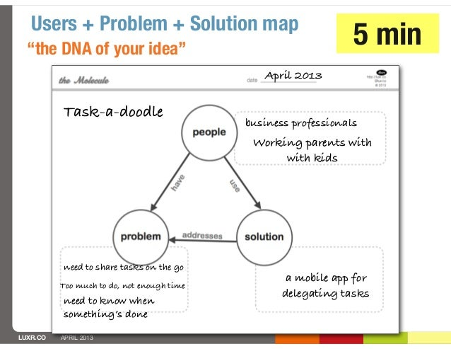 """Users + Problem + Solution map  """"the DNA of your idea""""                                                                 5 m..."""