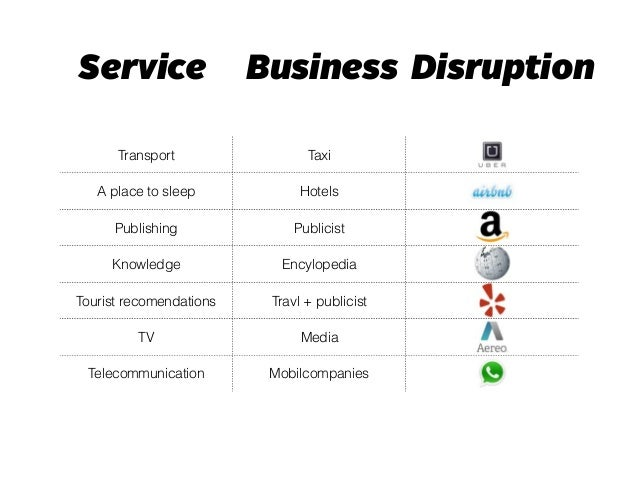 Service Business Disruption  Transport Taxi  A place to sleep Hotels  Publishing Publicist  Knowledge Encylopedia  Tourist...