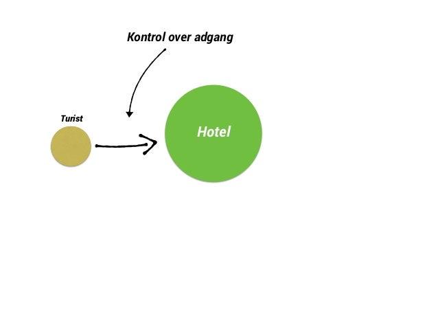 Hotel  Turist  Kontrol over adgang