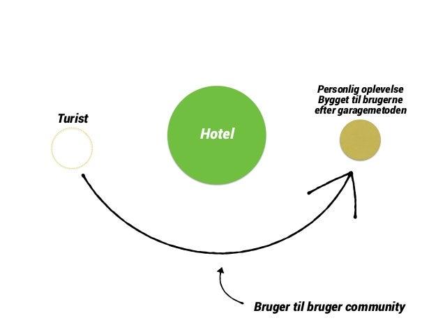 Personlig oplevelse  Bygget til brugerne  efter garagemetoden Turist  Bruger til bruger community  Hotel
