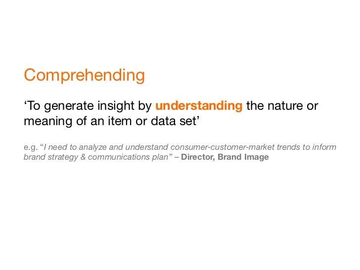Locate             Verify             Monitor             Compare9 distinct   Comprehendmodes        Explore             A...