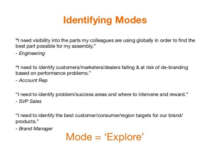 Modes seem to beinternalized & common.