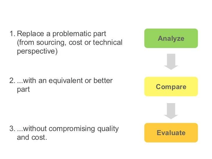 Comparison-     Analyze    Compare      Evaluatedriven SearchExploration-                Explore     Analyze     Evaluated...