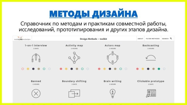 МЕТОДЫ ДИЗАЙНА Справочник по методам и практикам совместной работы, исследований, прототипирования и других этапов дизайна.
