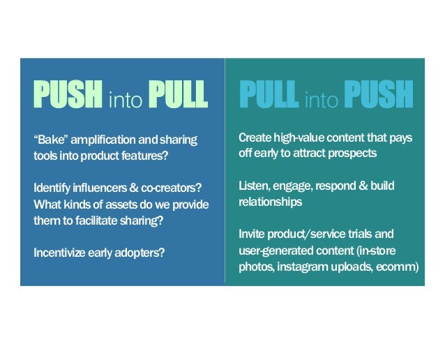 """@Lynn_Teo   #UXSS PUSHinto PULL """"Bake""""amplificationandsharing toolsintoproductfeatures? Identifyinfluencers&co-creators? W..."""
