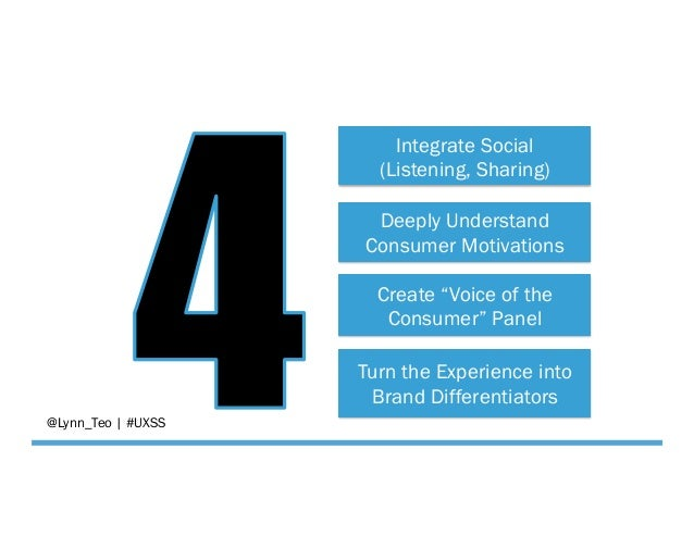 """Integrate Social (Listening, Sharing) Deeply Understand Consumer Motivations @Lynn_Teo   #UXSS Create """"Voice of the Consum..."""