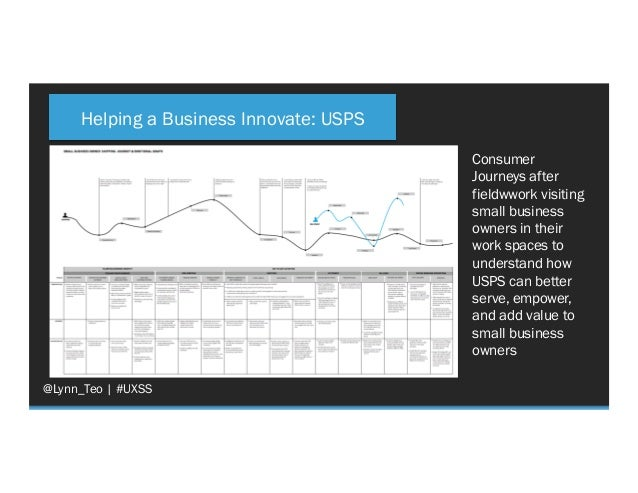 @Lynn_Teo   #UXSS Helping a Business Innovate: USPS Consumer Journeys after fieldwwork visiting small business owners in t...