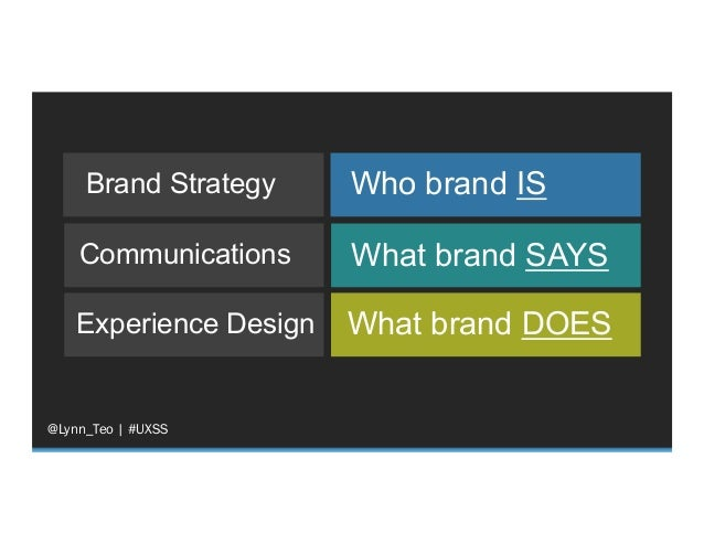 @Lynn_Teo   #UXSS Brand Strategy Experience Design Communications Who brand IS What brand SAYS What brand DOES