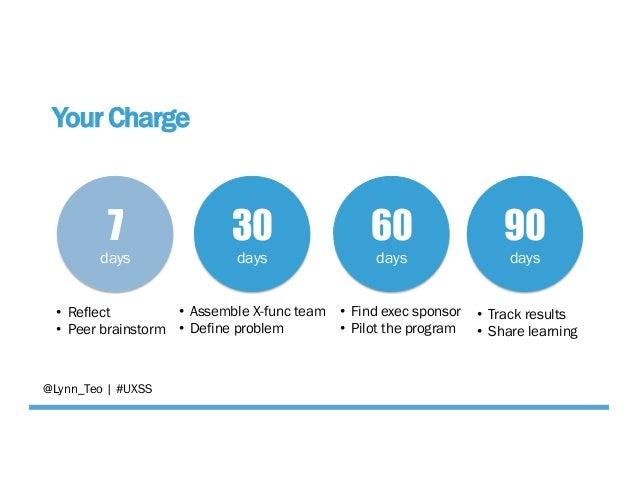 Your Charge 30 days • Assemble X-func team • Define problem 60 days • Find exec sponsor • Pilot the program 90 days •...