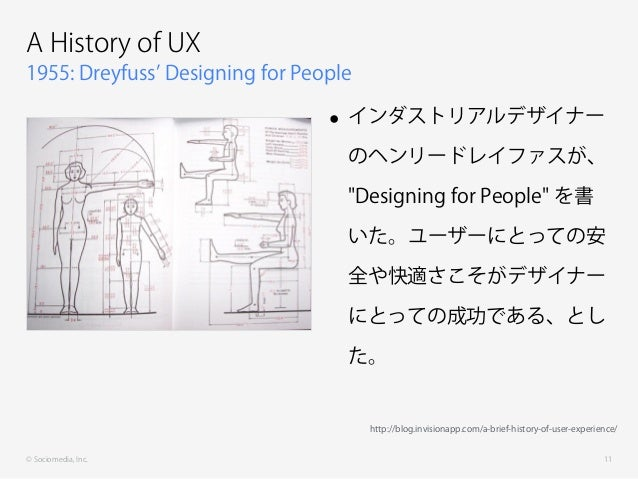 "© Sociomedia, Inc. 1955: Dreyfuss Designing for People A History of UX • インダストリアルデザイナー のヘンリードレイファスが、 ""Designing for People..."