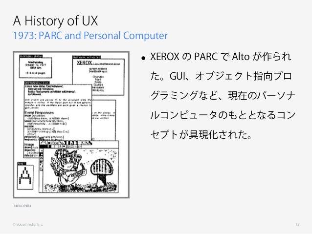 © Sociomedia, Inc. 1973: PARC and Personal Computer A History of UX • XEROX の PARC で Alto が作られ た。GUI、オブジェクト指向プロ グラミングなど、現在...