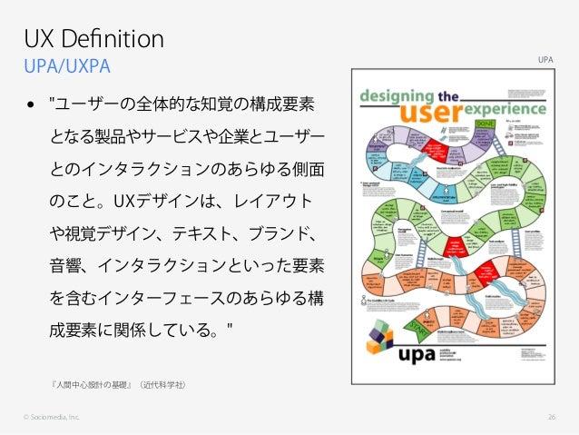 """© Sociomedia, Inc. UPA/UXPA UX Definition • """"ユーザーの全体的な知覚の構成要素 となる製品やサービスや企業とユーザー とのインタラクションのあらゆる側面 のこと。UXデザインは、レイアウト や視覚デザイ..."""