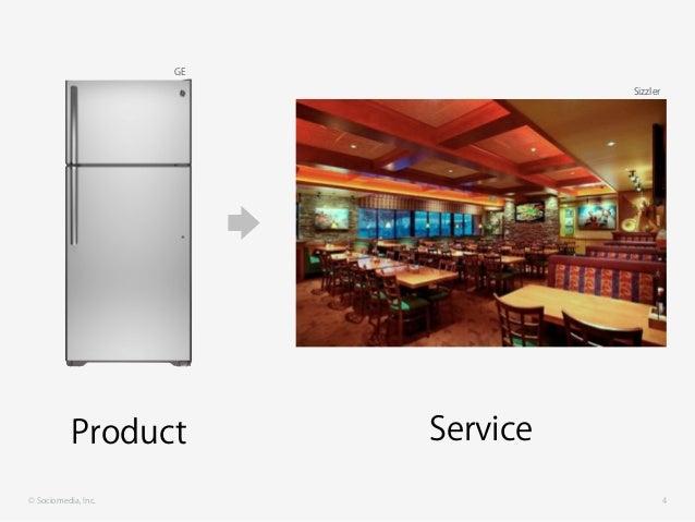 © Sociomedia, Inc. 4 Product Service GE Sizzler